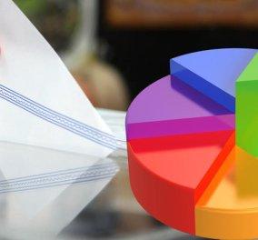 Δημοσκόπηση ''ανατροπή'' - 56% πιστεύουν ότι φταίνε οι δανειστές για το αδιέξοδο & στηρίζουν Τσίπρα - Κυρίως Φωτογραφία - Gallery - Video