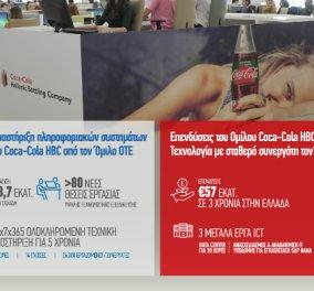 Νέα επένδυση τεχνολογίας του Ομίλου Coca Cola HBC στην Ελλάδα ύψους €8.7 εκατ. υλοποιεί ο Όμιλος ΟΤΕ - Κυρίως Φωτογραφία - Gallery - Video