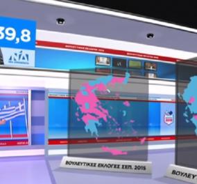 Πρώτος με διαφορά ο ΣΚΑΙ στην τηλεθέαση εχθές - Τα ποσοστά στα εκλογικά πάνελ των άλλων καναλιών  - Κυρίως Φωτογραφία - Gallery - Video