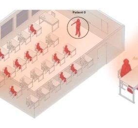 Κορωνοϊός: Πως εξαπλώνεται μέσω του αέρα μέσα σε μια σχολική αίθουσα, ένα μπαρ & ένα δωμάτιο (φωτό) - Κυρίως Φωτογραφία - Gallery - Video